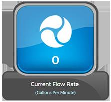 Wripli Current flow rate